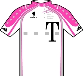 Team Deutsche Telekom 1999 shirt