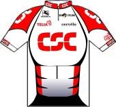Team CSC - Imax 2003 shirt