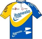 iBanesto.com 2003 shirt