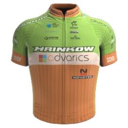 Hrinkow Advarics Cycleang 2018 shirt