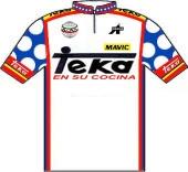 Teka 1987 shirt