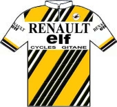 Renault - Elf 1983 shirt