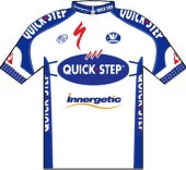 Quick Step 2008 shirt