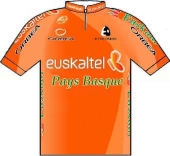 Euskaltel - Euskadi 2008 shirt