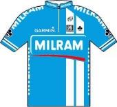 Team Milram 2008 shirt