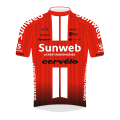 Development Team Sunweb 2020 shirt