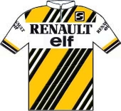 Renault - Elf 1984 shirt