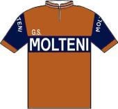 Molteni 1963 shirt