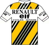 Renault - Elf 1982 shirt