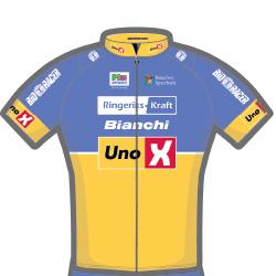 Team Ringeriks - Kraft 2016 shirt