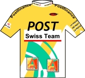 Post Swiss Team 1998 shirt