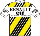 Renault - Elf 1981 shirt