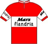 Flandria - Mars 1970 shirt