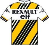 Renault - Elf 1985 shirt